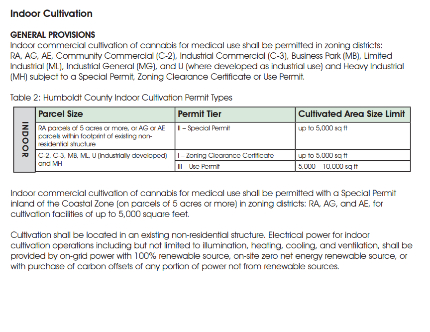 California Compliance Guide (pre legalization)
