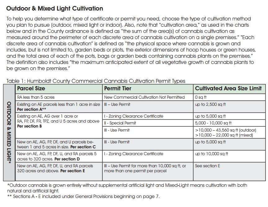 california-compliance-grow-outdoor-mixed-light