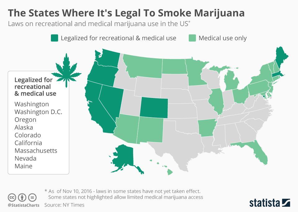 the government of the united states should not legalize drugs Marijuana is the most commonly used illicit drug in the united states in 2013, an estimated 198  60% indicate that the federal government should not enforce its .